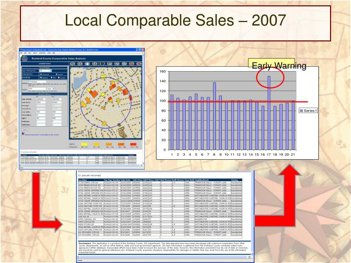 Local Comparable Sales – 2007