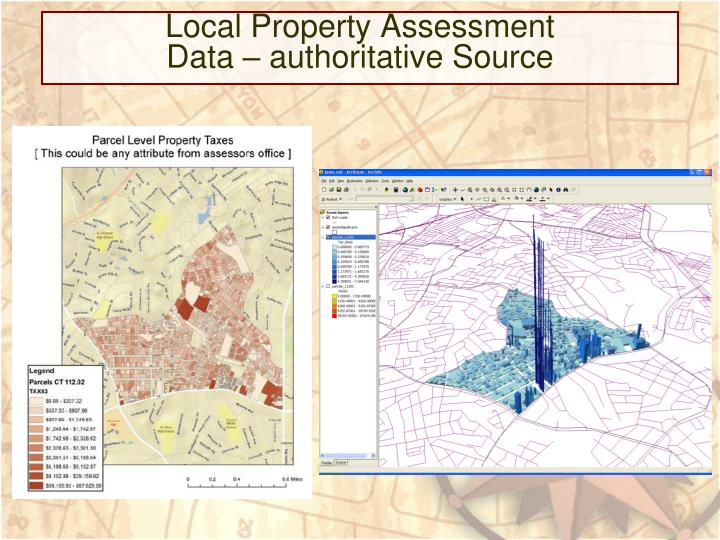 Local Property Assessment