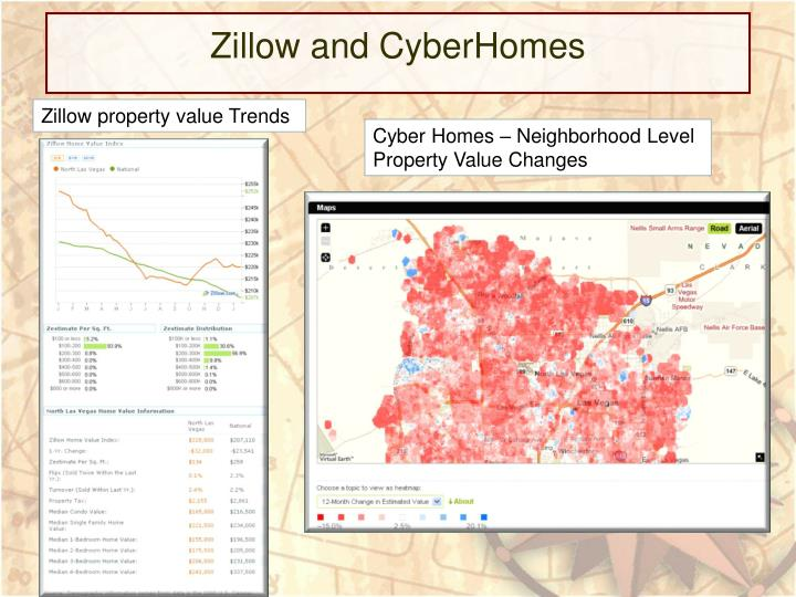 Zillow and CyberHomes