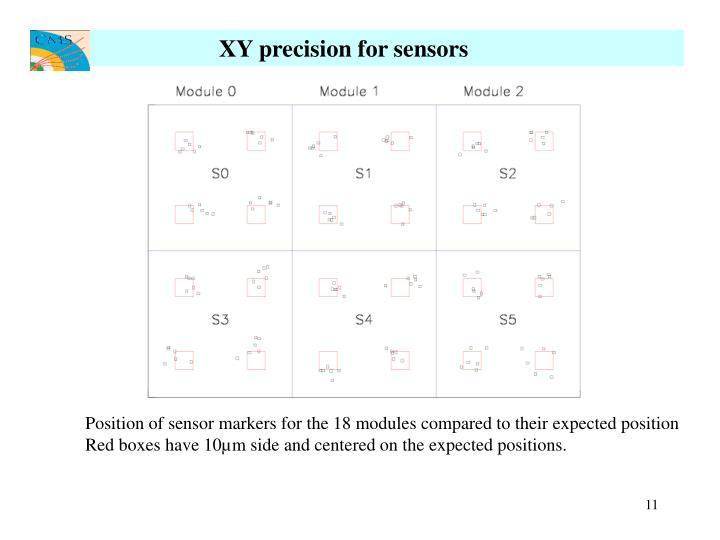XY precision for sensors