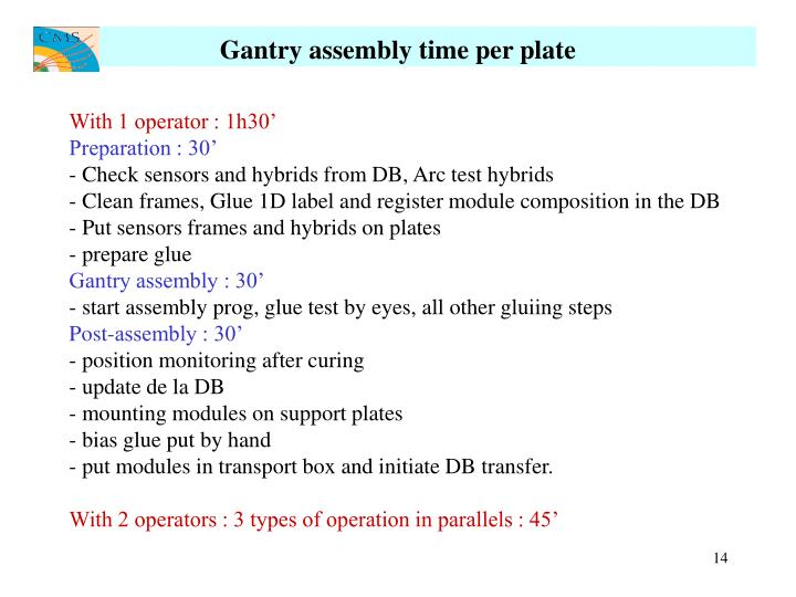 Gantry assembly time per plate