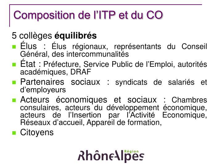Composition de l'ITP et du CO