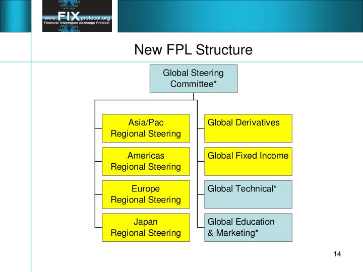 New FPL Structure