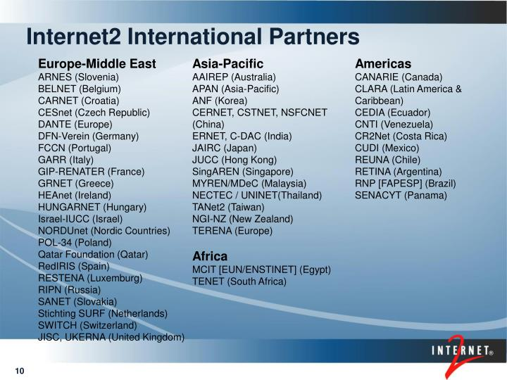 Internet2 International Partners