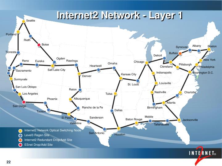 Internet2 Network - Layer 1