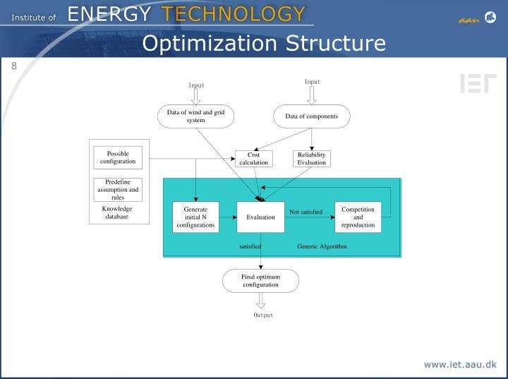 Optimization Structure