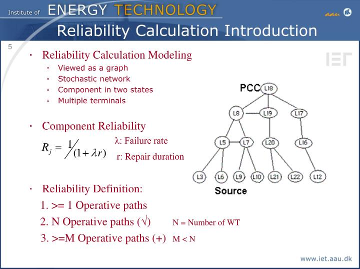 Reliability Calculation Introduction