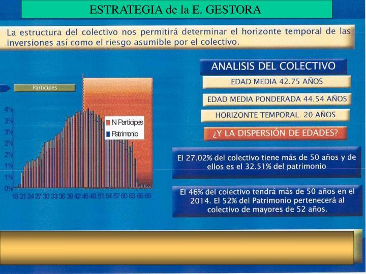 ESTRATEGIA de la E. GESTORA