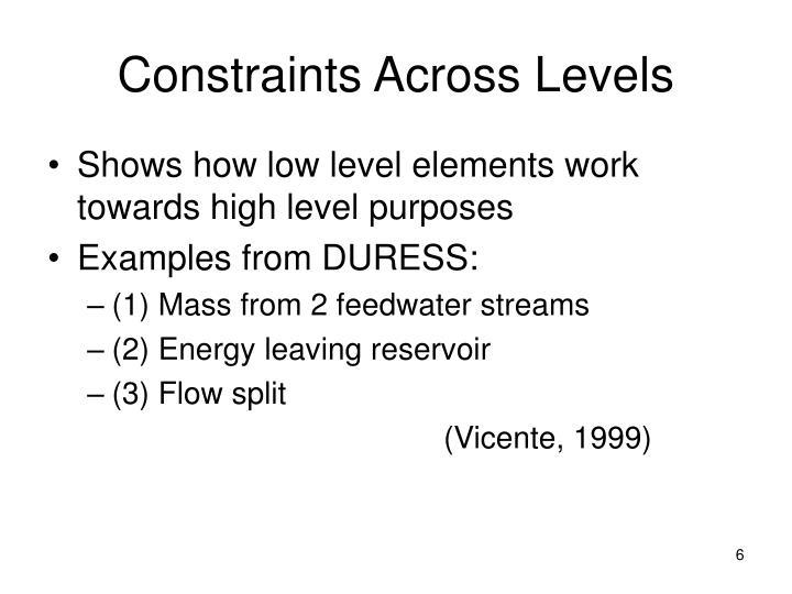 Constraints Across Levels