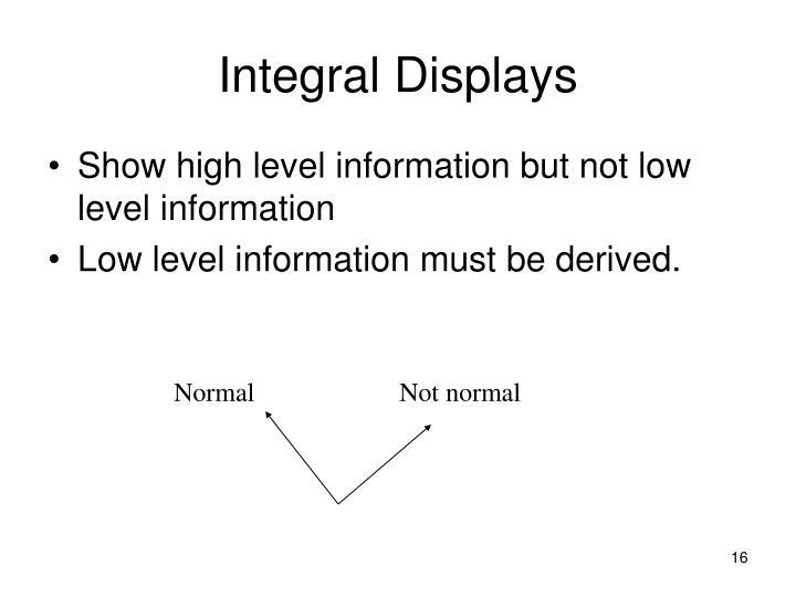 Integral Displays