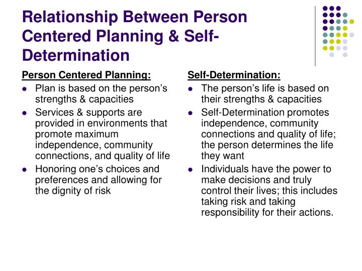 Person Centered Planning: