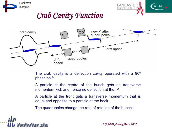 Crab Cavity Function