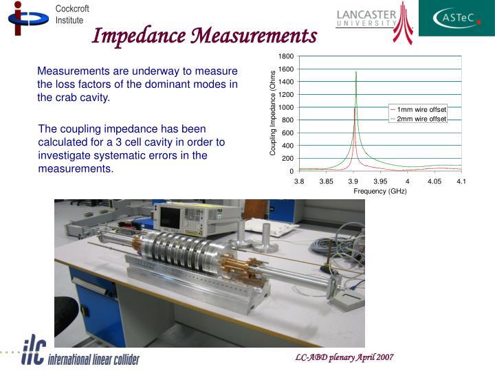 Impedance Measurements