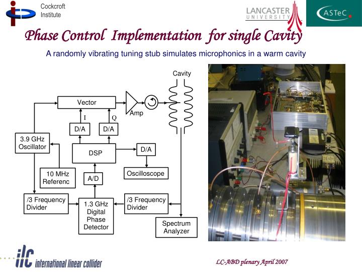 Phase Control  Implementation  for single Cavity