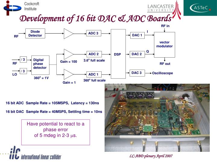 Development of 16 bit DAC & ADC Boards