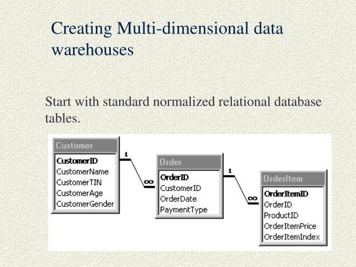 Start with standard normalized relational database tables.