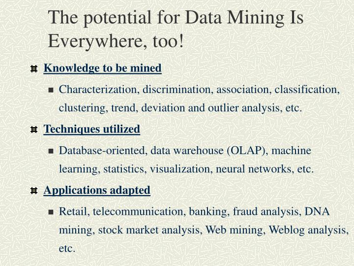 The potential for Data Mining Is Everywhere, too!