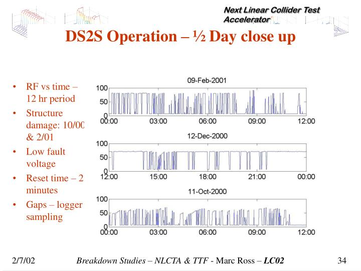 DS2S Operation – ½ Day close up