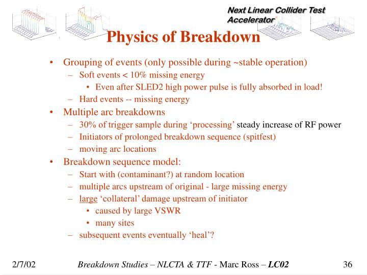 Physics of Breakdown