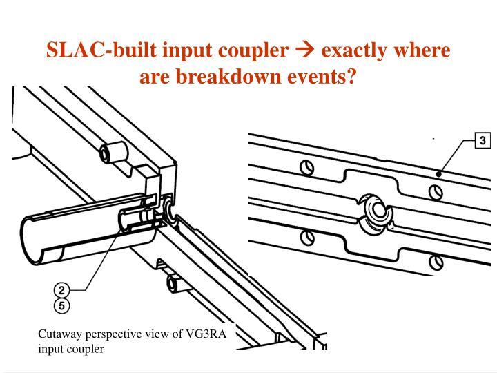 SLAC-built input coupler