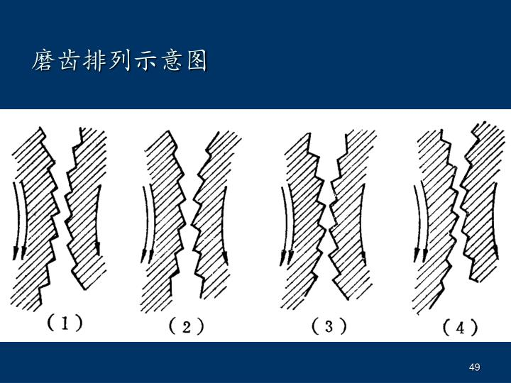 磨齿排列示意图
