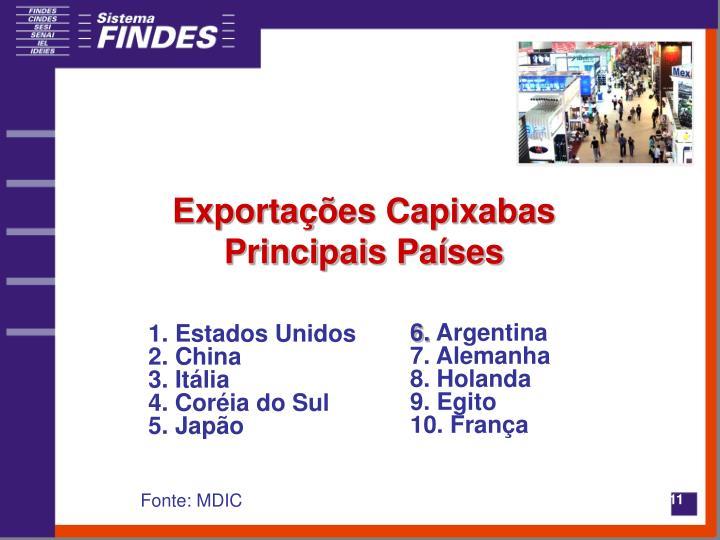 Exportações Capixabas