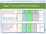 step 7 list and prioritize actions
