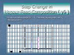 step change in vapour feed composition y61