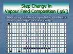step change in vapour feed composition y62
