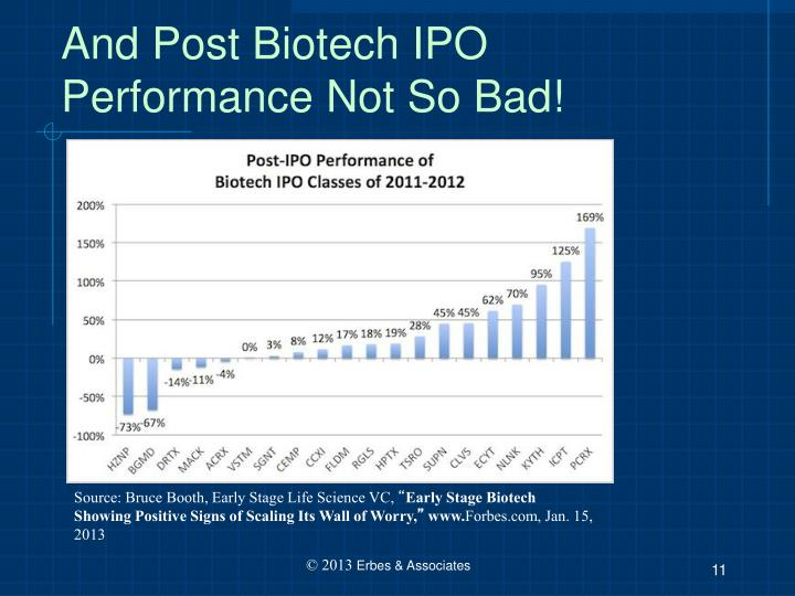 And Post Biotech IPO Performance Not So Bad!