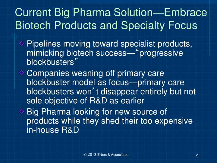 Current Big Pharma Solution—Embrace Biotech Products and Specialty Focus