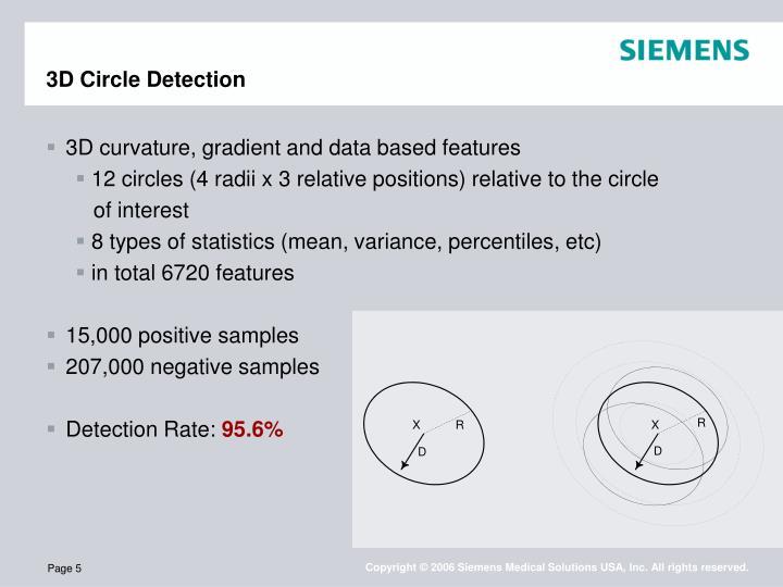 3D Circle Detection