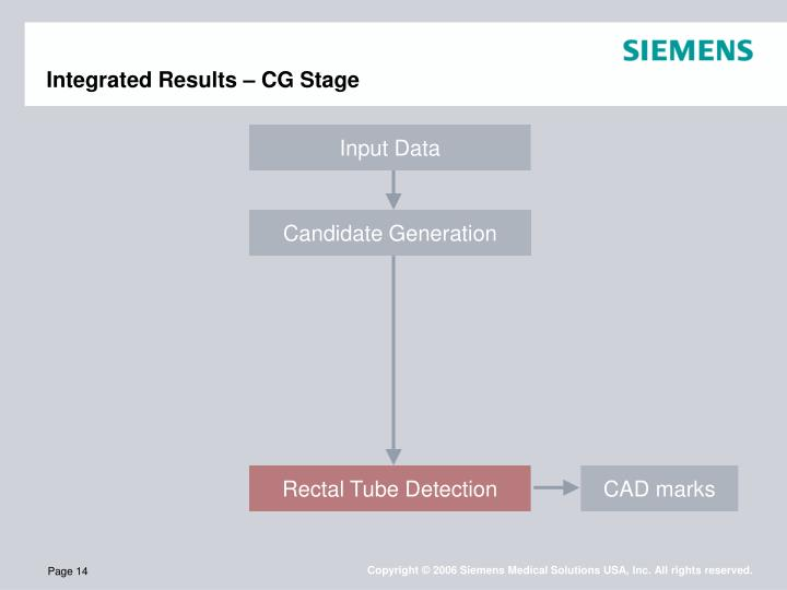 Integrated Results – CG Stage