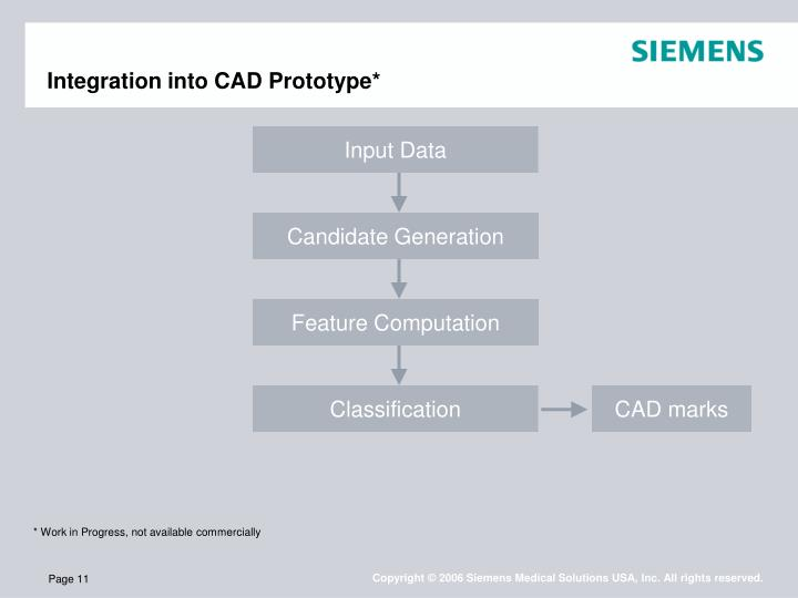 Integration into CAD Prototype*