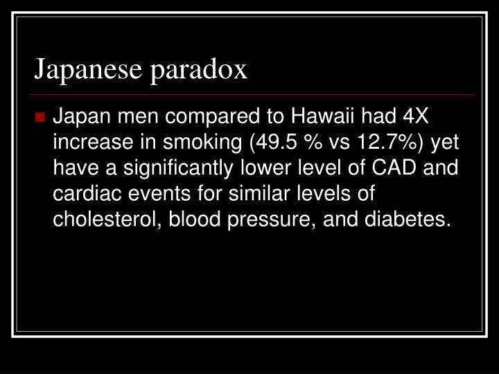 Japanese paradox
