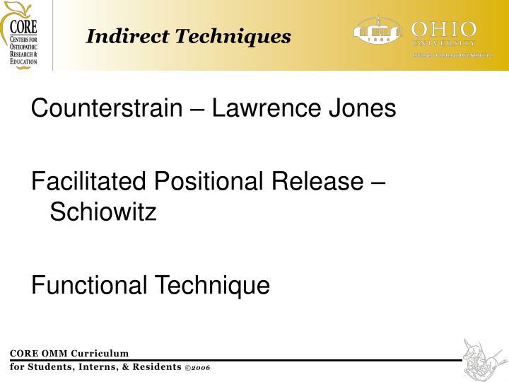 Counterstrain – Lawrence Jones