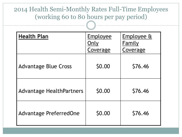 2014 Health Semi-Monthly Rates Full-Time Employees (working 60 to 80 hours per pay period)