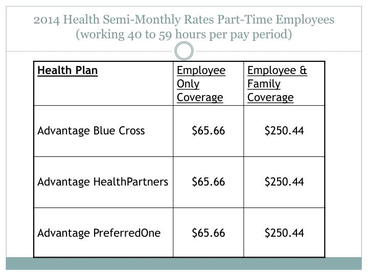2014 Health Semi-Monthly Rates Part-Time Employees (working 40 to 59 hours per pay period)