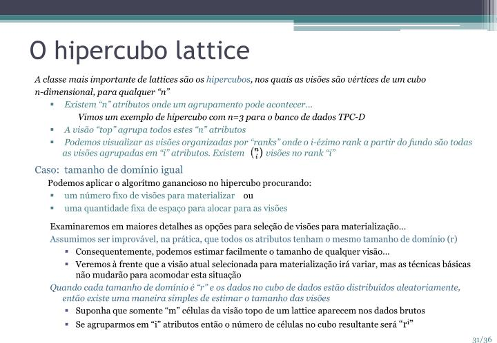 O hipercubo lattice