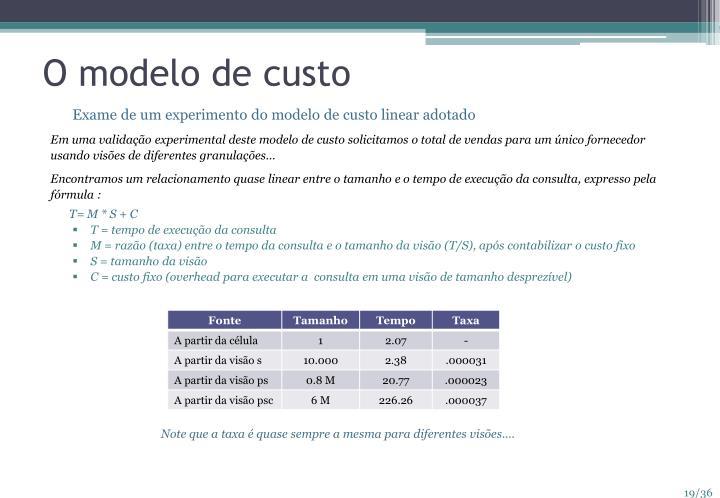 O modelo de custo