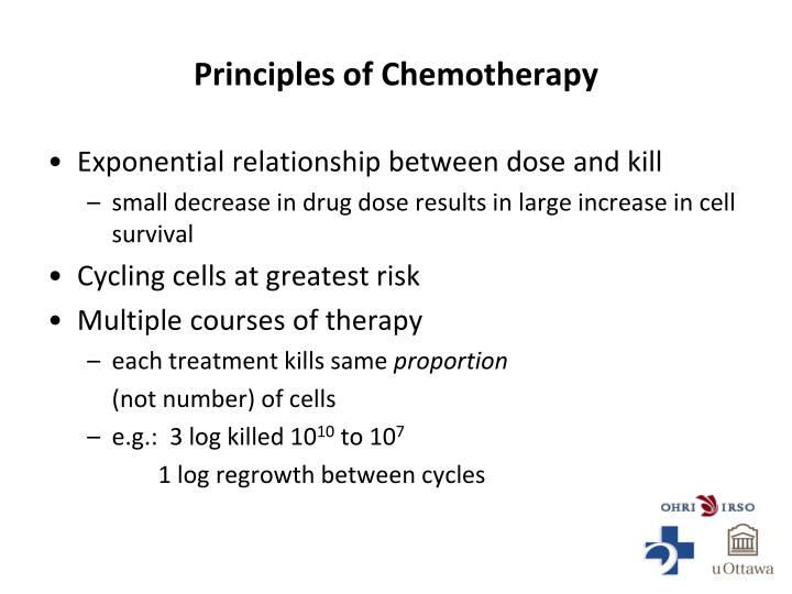 Principles of Chemotherapy