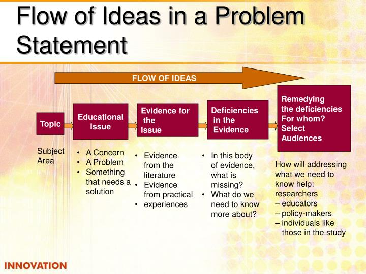 Flow of Ideas in a Problem Statement