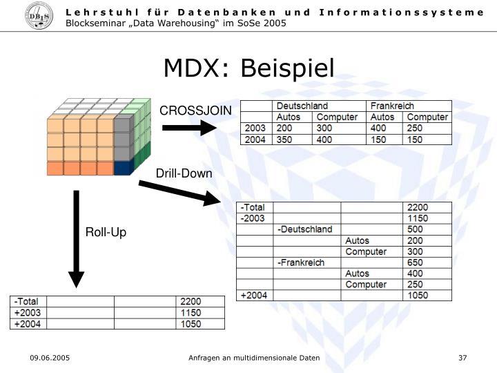 MDX: Beispiel