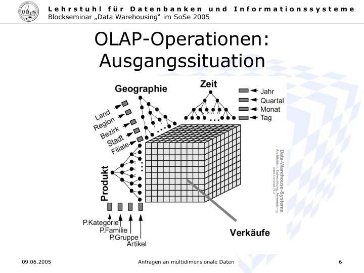 OLAP-Operationen: Ausgangssituation