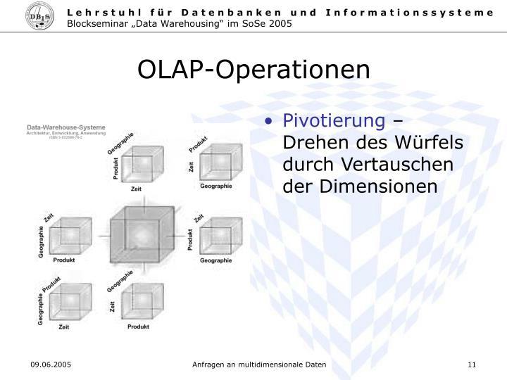 OLAP-Operationen