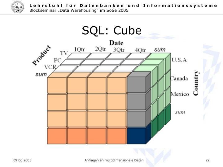 SQL: Cube