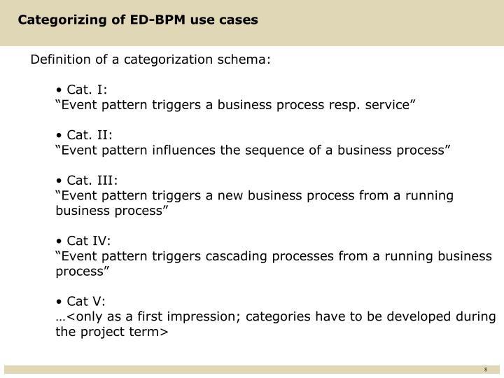 Categorizing of ED-BPM use cases