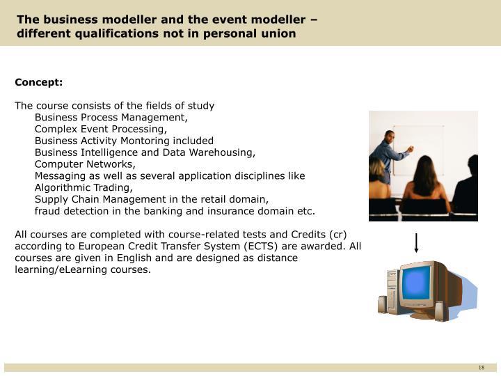 The business modeller and the event modeller –