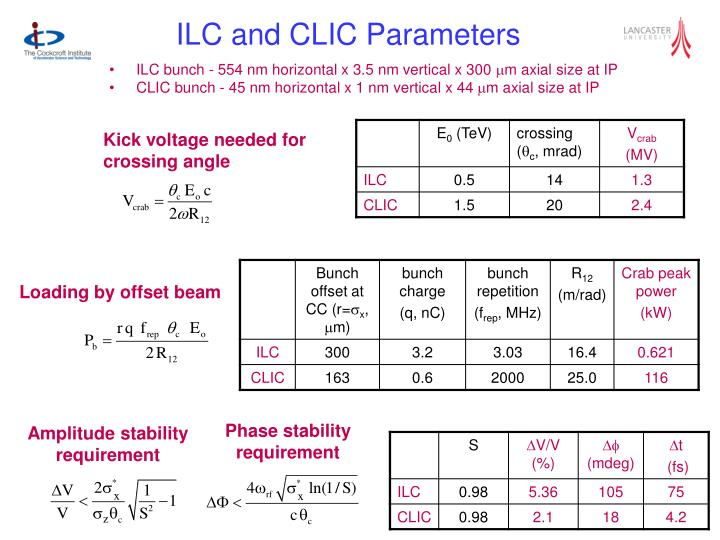 Ilc and clic parameters