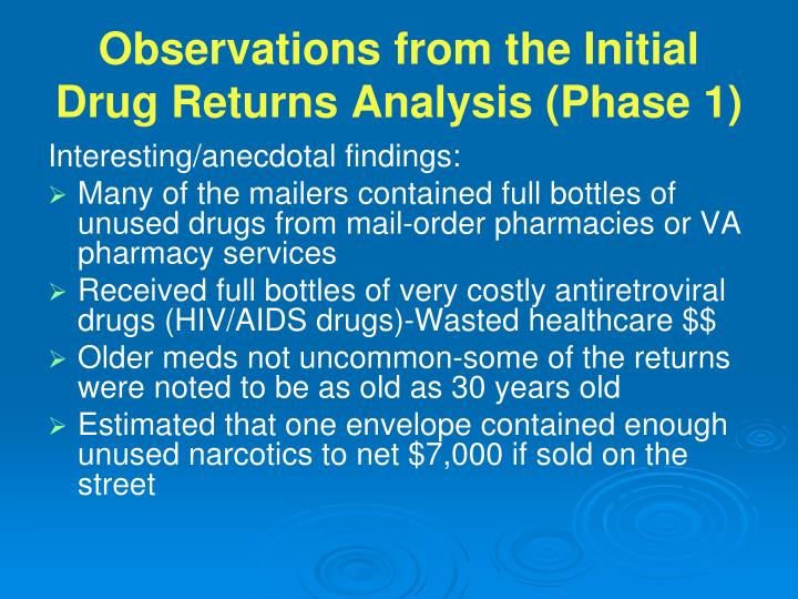 Observations from the Initial Drug Returns Analysis (Phase 1)